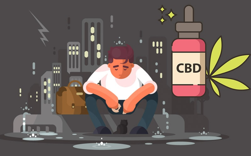 CBD and Depression