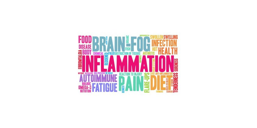 How Does CBD Oil Reduce Inflammation?